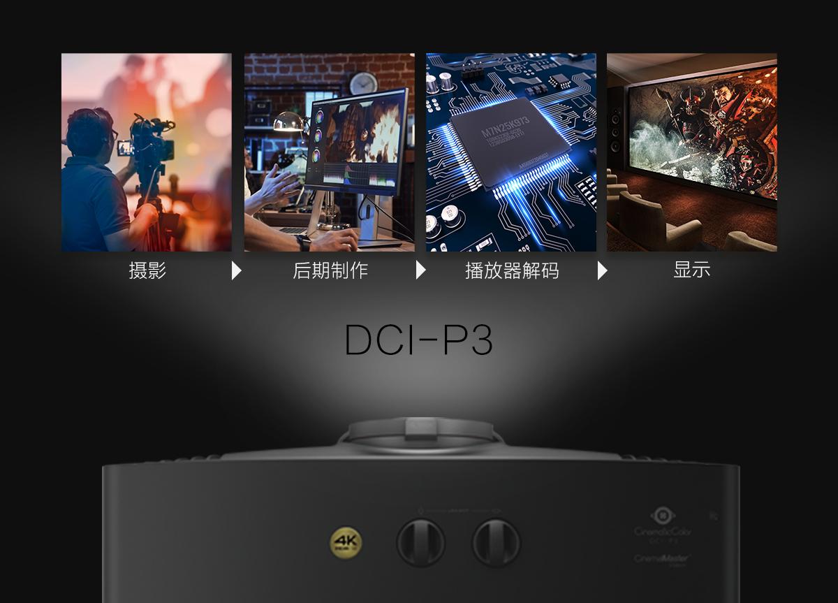 明基W7500 4K家庭影院投影机