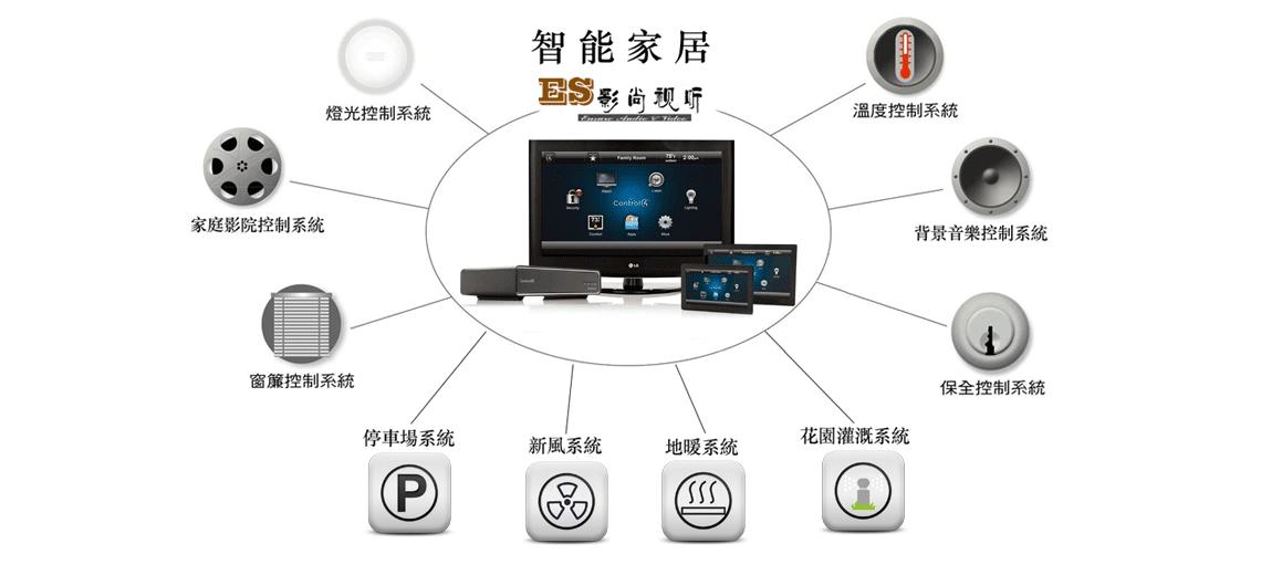 广州影尚智能家居控制系统