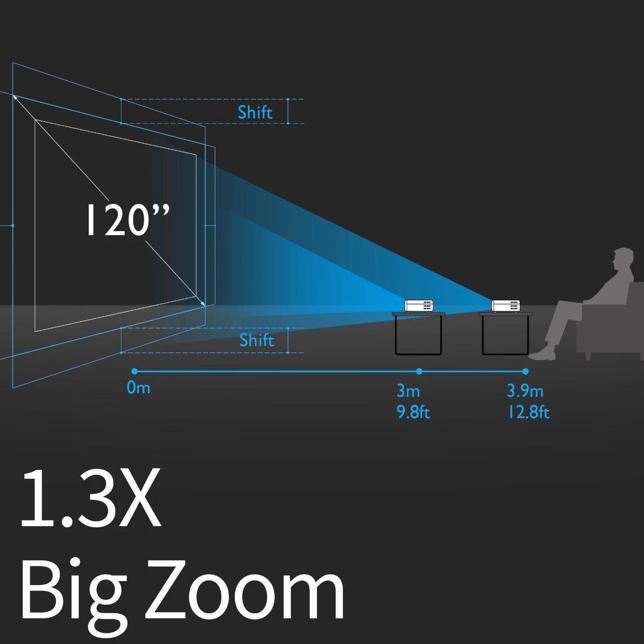 家庭影院4K投影机