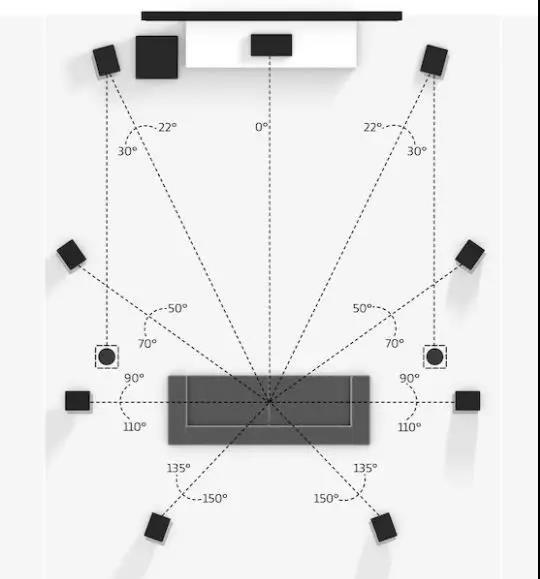 如何打造别墅里的地下室家庭影院