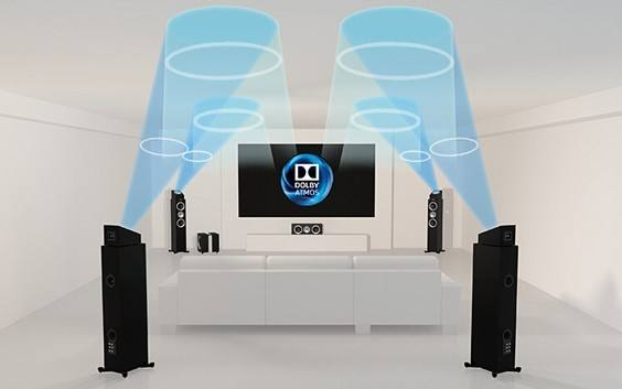 什么是Dolby